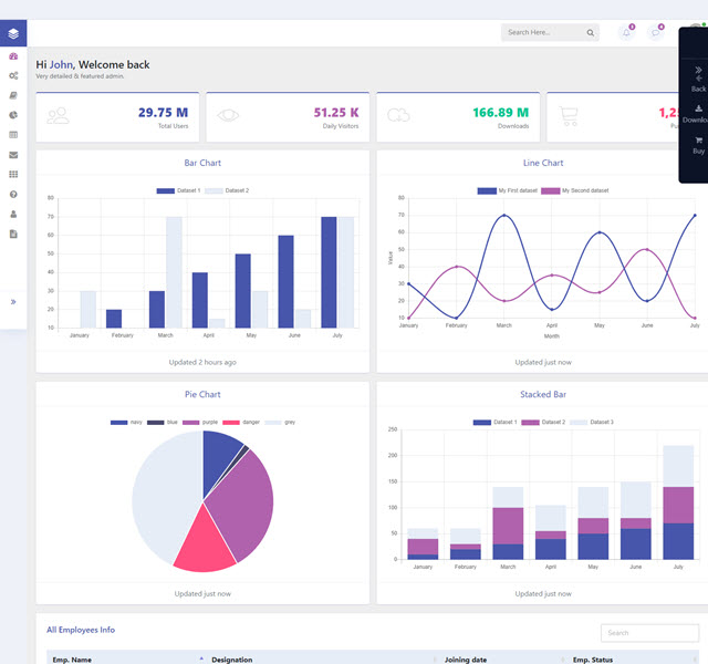Collective dashboard free Bootstrap admin panel website template