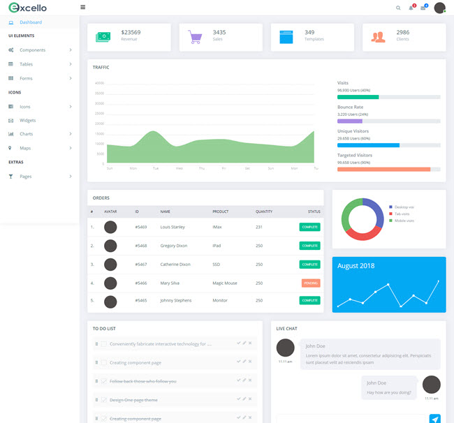Excello dashboard free Bootstrap template