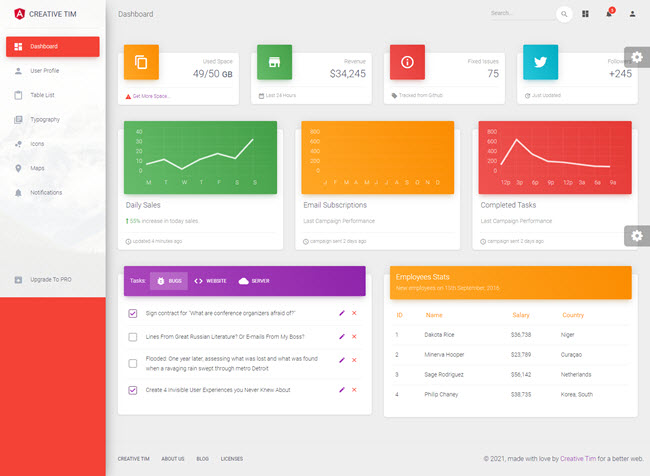 Material dashboard free Bootstrap admin panel