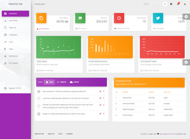 material design bootstrap admin panel template
