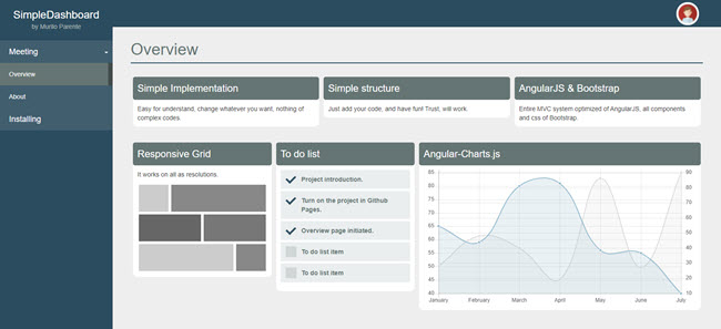 Simple dashboard free Bootstrap admin panel website template