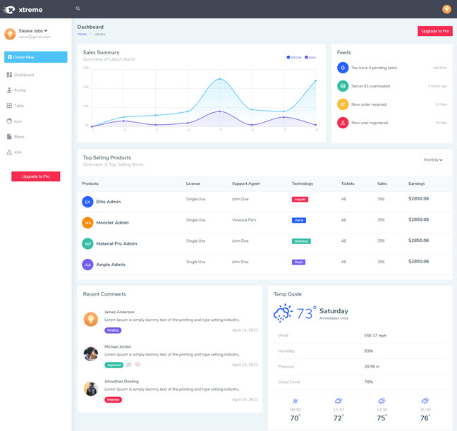 Xtreme dashboard free Bootstrap website template